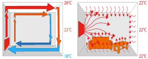 Infrared Panel Heaters Diagram
