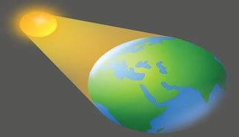 Infrared energy heating the earth
